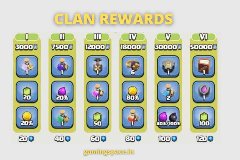 clan rewards